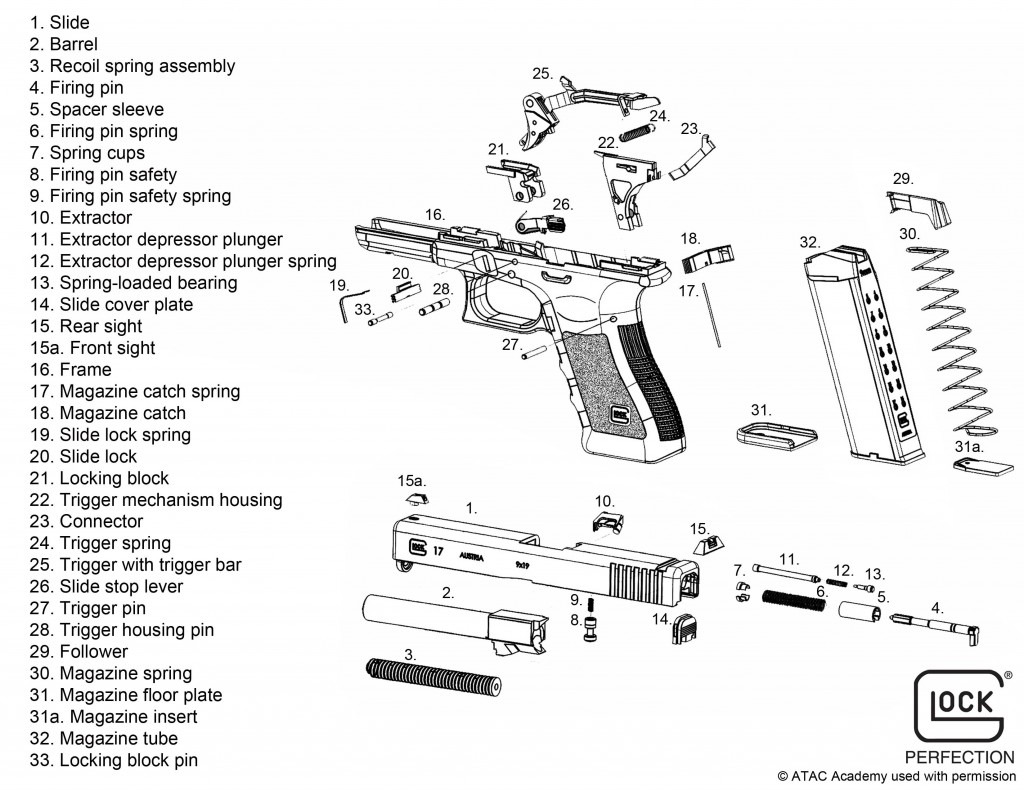 glock exploded view